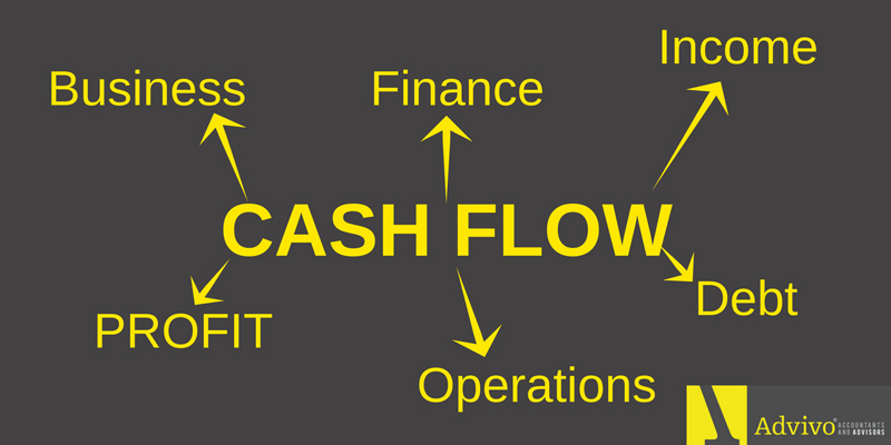 Cash Flow - Graphic