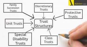 Get your business structure right