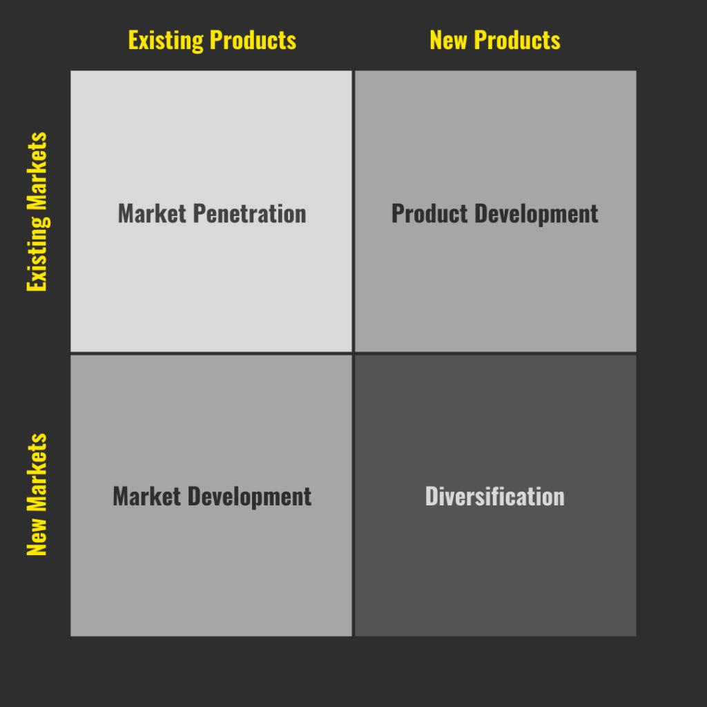 growth models matrix blog image
